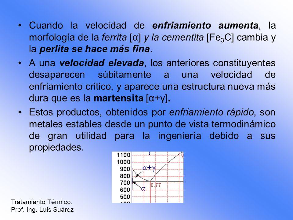 Cuando la velocidad de enfriamiento aumenta, la morfología de la ferrita [α] y la cementita [Fe3C] cambia y la perlita se hace más fina.